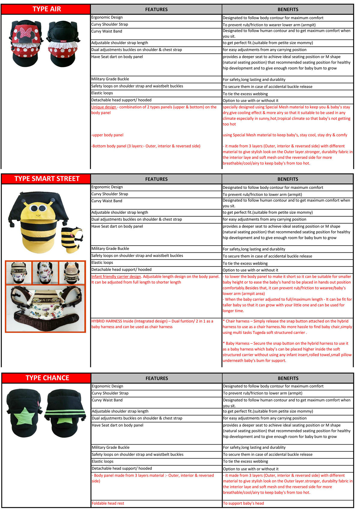 Tugeda Carrier comparison chart 2